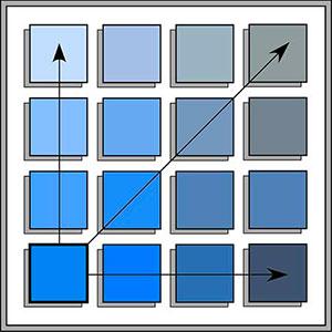 symbolique de la couleur bleu